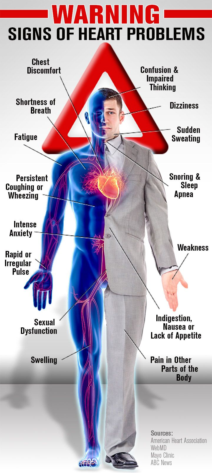 Signs of a heart disease that doctor may miss