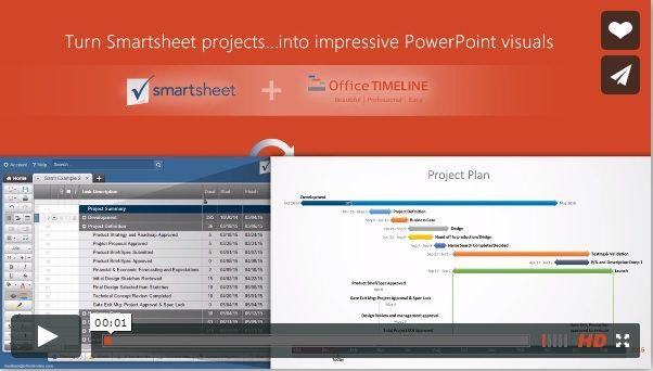 Smartsheet Tutorial Turn Smartsheet Project Schedules Into Beautiful
