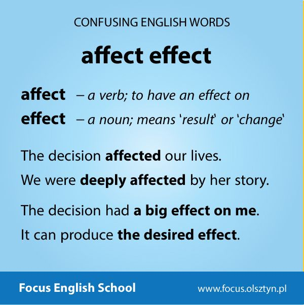 the common confusion between words affect and effect Word usage: affect and effect just what is the difference between affect and effectthese two words are homonyms—words that sound alike but have different meaningsin this case, only one letter sets them apart to add to the confusion, both words can function as a noun or a verb knowing when to use each in a particular sentence can be a challenge.