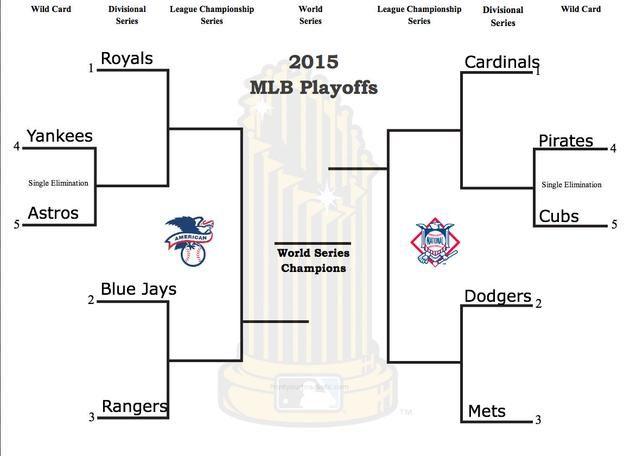 Mlb Playoffs 2017 Bracket For Baseball S Postseason