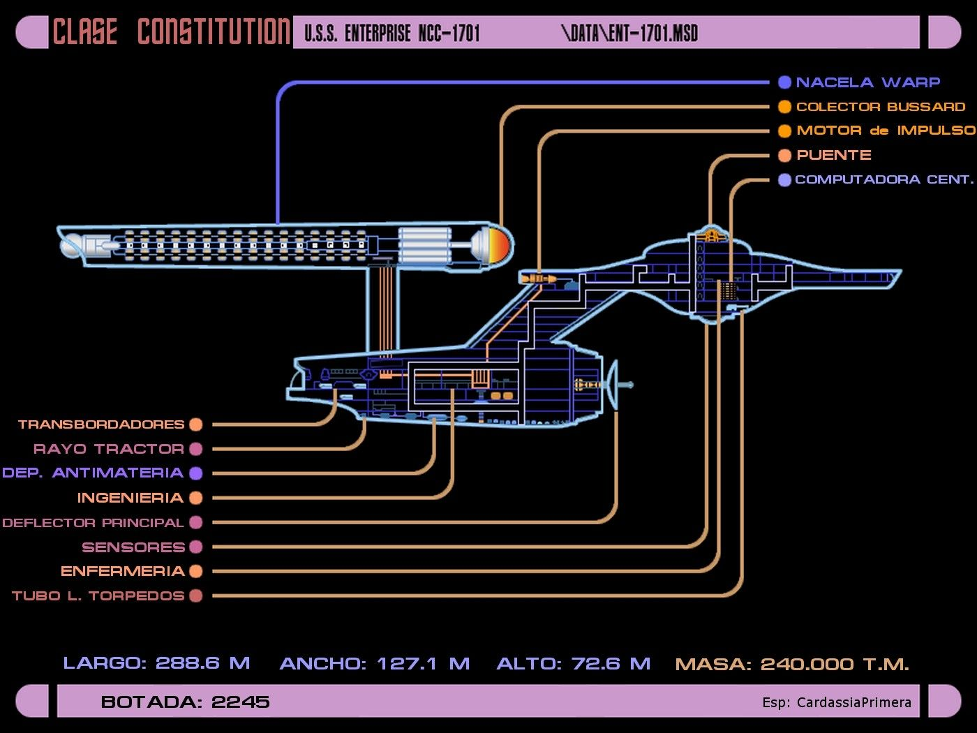 Parts Of The Uss Constitution Class Starship Bing Images