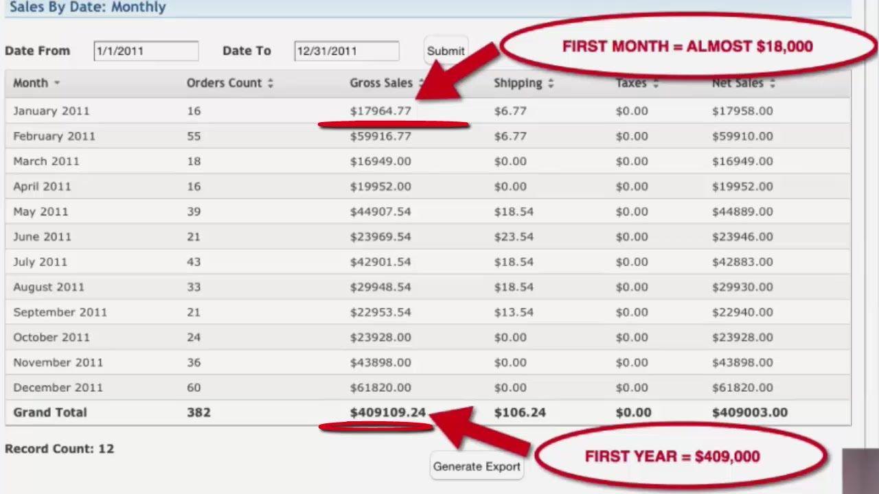 Webinar Income System 2.0 Review – HUGE Bonus & Discount Webinar Income ...