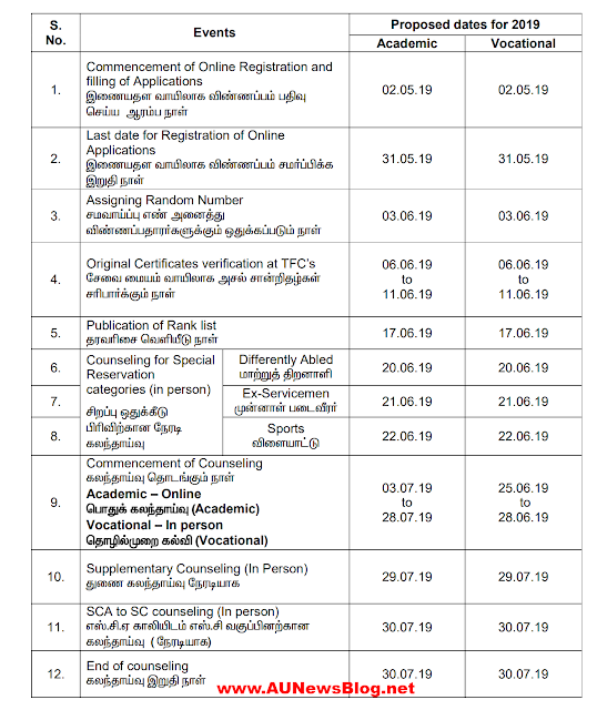 TNEA 2019 Full Complete Schedule University exam, Exam