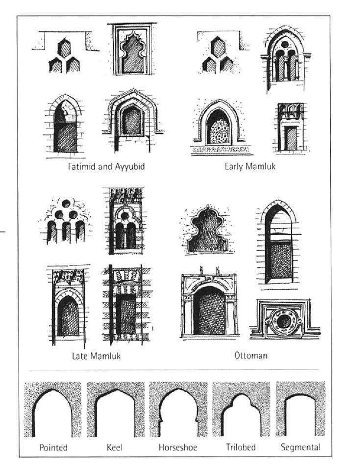 نماذج لفتحات النوافذ خلال العصور الإسلامية Landmarks Views Photo