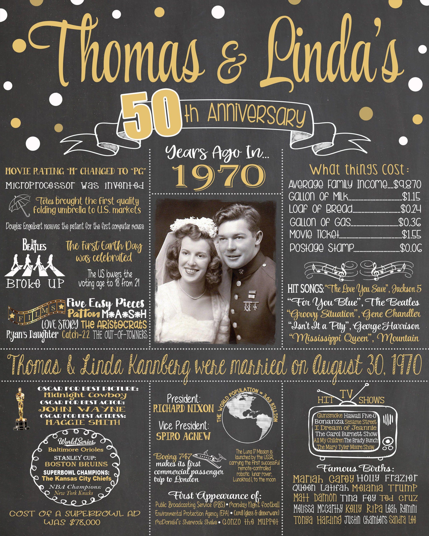 Anniversary Sign NEW, Nostalgic PHOTO 50th Wedding Anniversary, 50th Anniversary, Chalkboard, Back in 1970, BEST Anniversary Gift, Sign