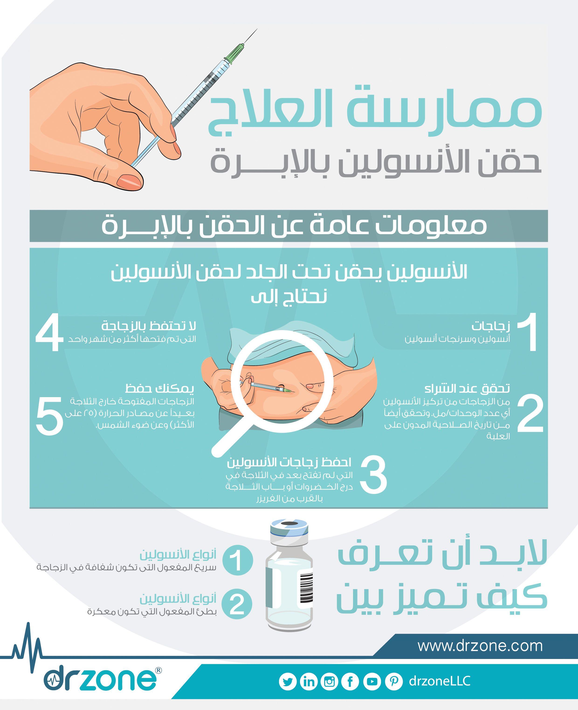 معلومات مهمة عن حقن الأنسولوين Diabetes Health Day