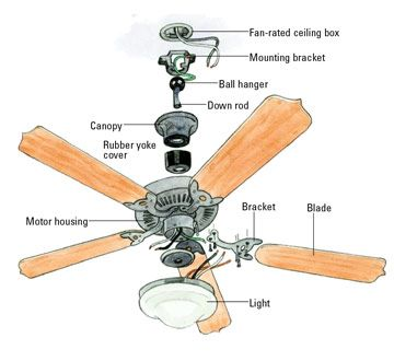 How to hang ceiling fan lefthandsintl how mozeypictures Image collections