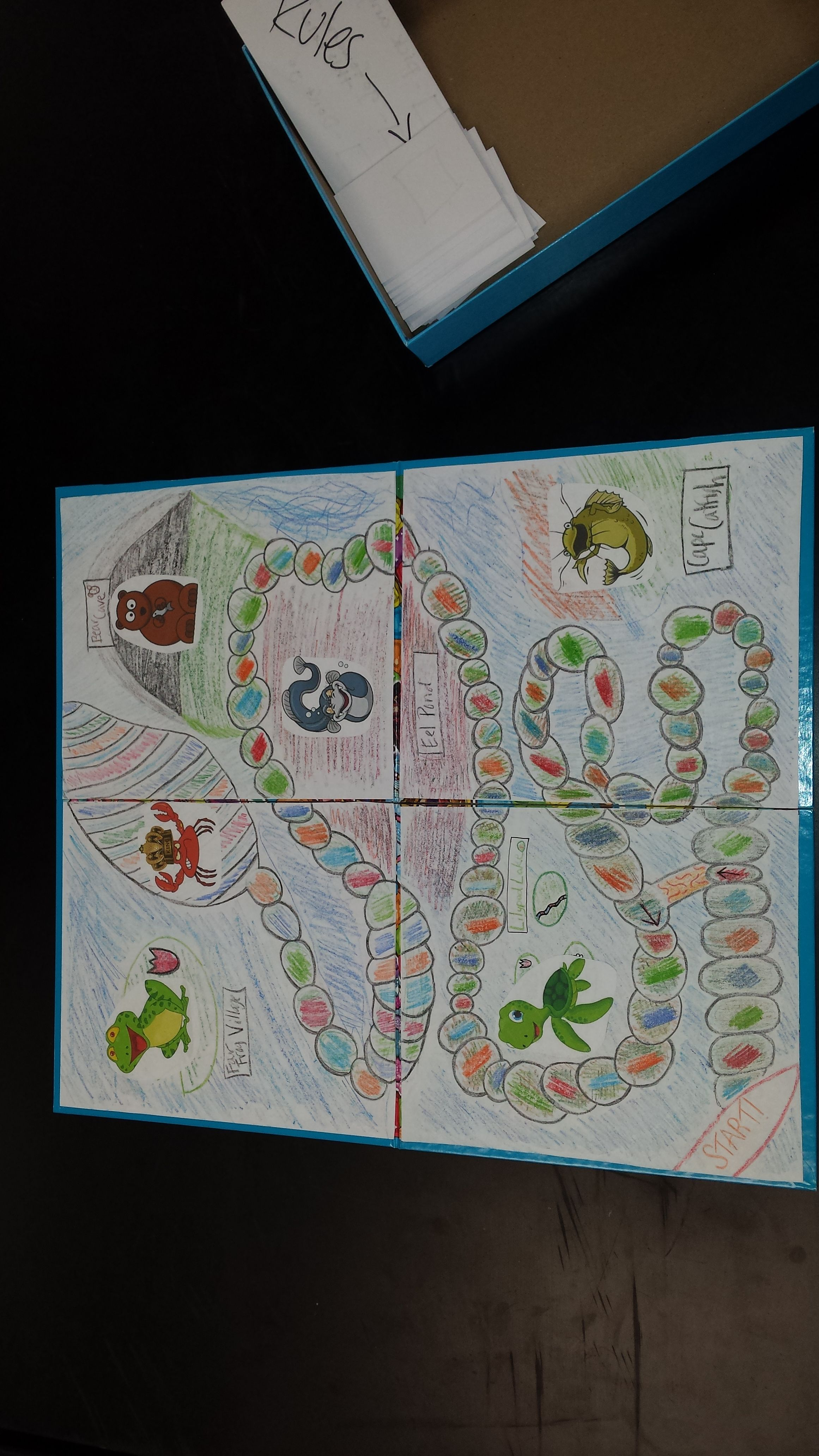 Candy Land Biome (With images) Art projects, Candyland, Art