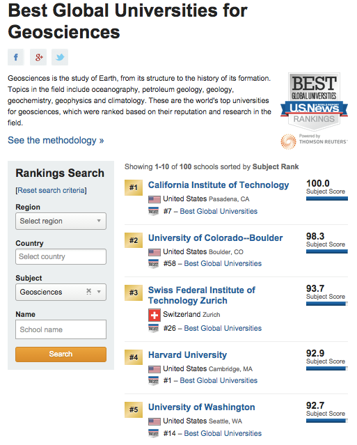 The University Of Colorado Boulder Was Ranked Second In The World In Geosciences By U S News World Report Bouldering University Of Colorado Best University