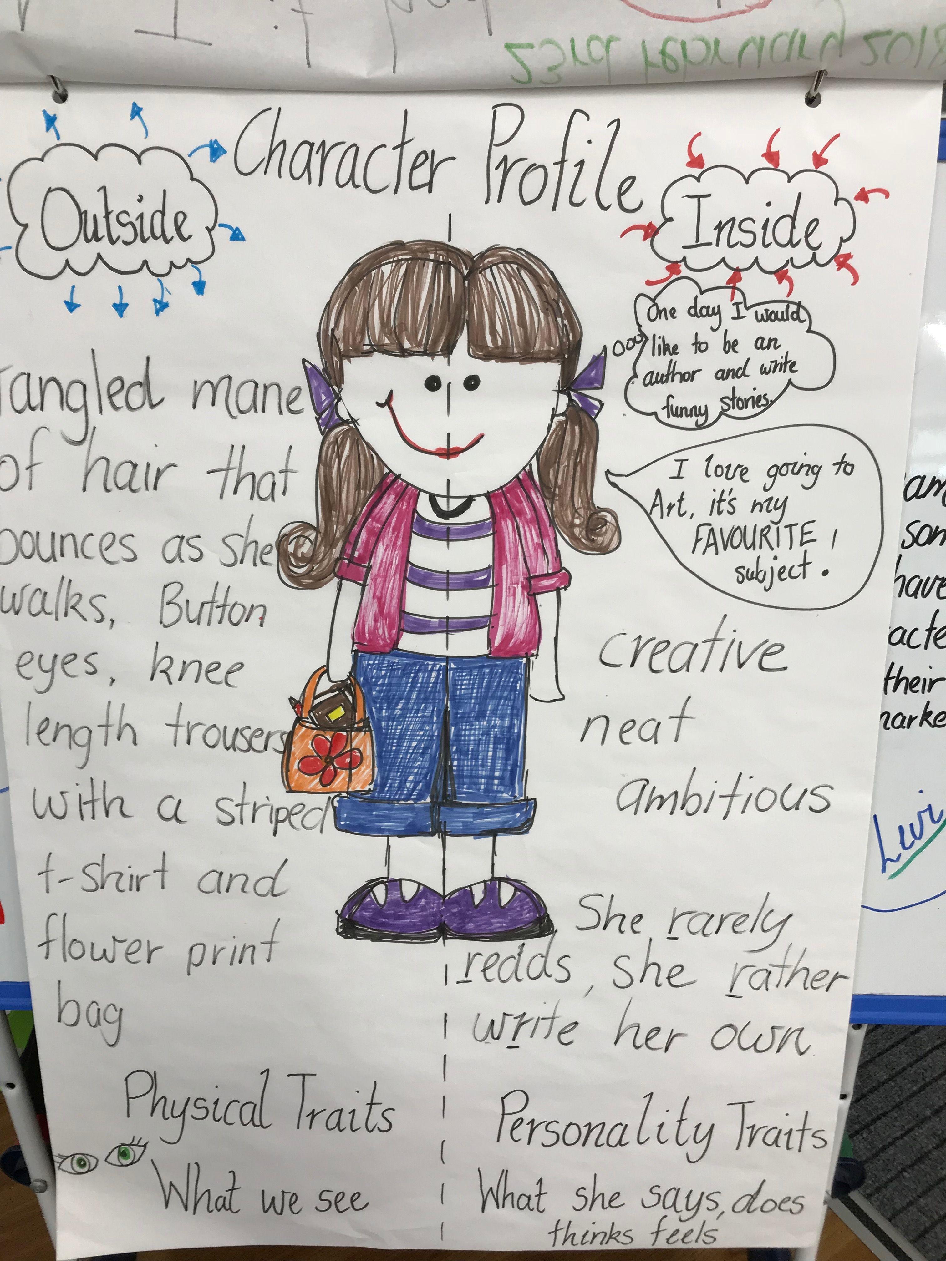 Descriptive Writing Character Cards Narrative Writing