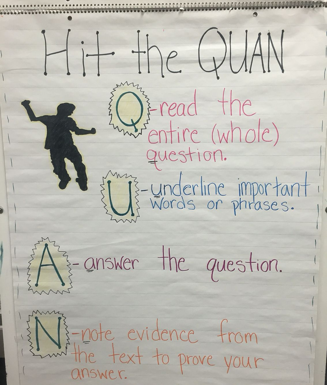Hit the Q.U.A.N. acronym to help your students respond to their ...