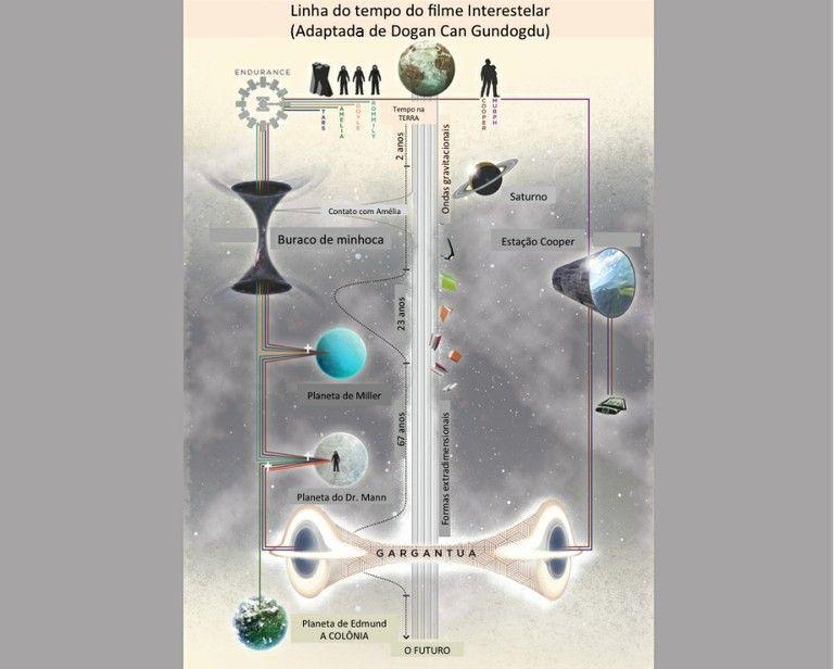 Entendendo fisica quantica