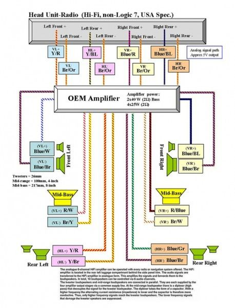 Bmw Stereo Wiring Harness Diagram Bmw Bmw X3