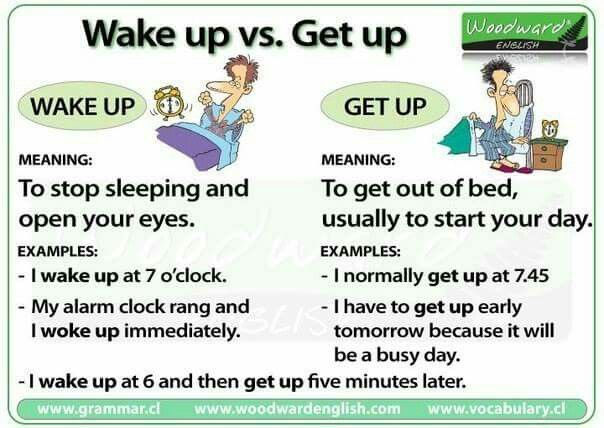 Wake Up Vs Get Up Educacion Ingles Vocabulario En Ingles Expresiones En Ingles