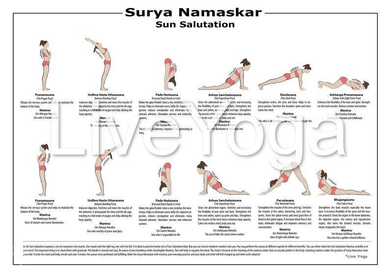 Set Of 2 Posters A2 Printable Yoga Poster And A2 Surya Etsy In 2020 Surya Namaskar Yoga Poster Hatha Yoga Asanas