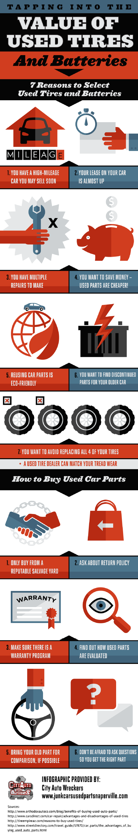Used car parts are much more cost-effective for drivers on a ...