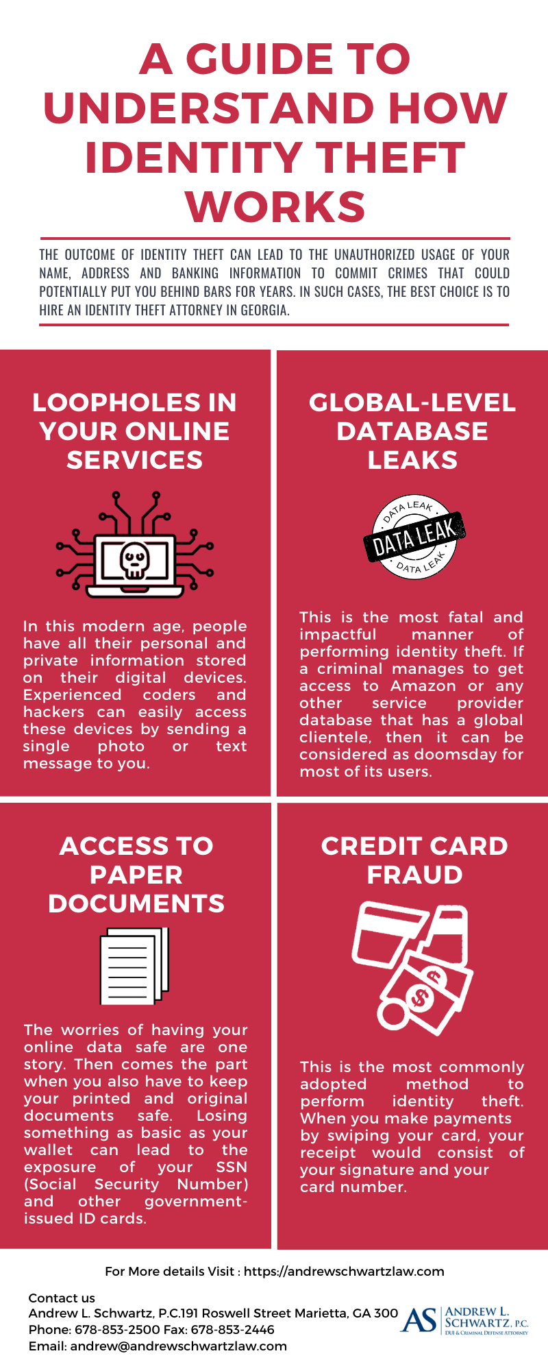 Pin On A Guide To Understand How Identity Theft