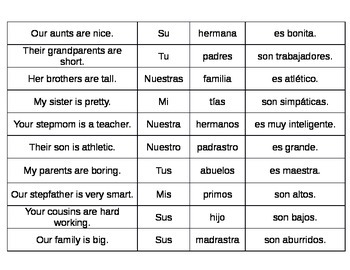 Spanish Possessive Adjectives Puzzle | Spanish and Puzzles
