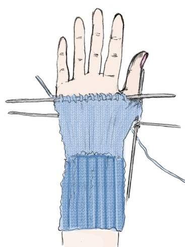 Strickanleitung für süße Handschuhe | Easy Step-by-Step: Näh- und Bastelanleitung für alle DIY-Begeisterten
