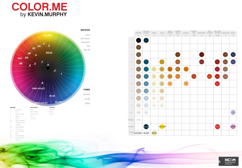 ColorMe By KevinMurphy Color Wheel  Palette  Color Charts