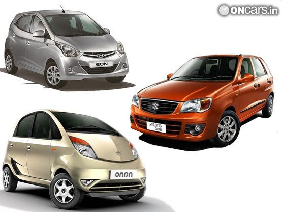 the share of small cars in the indian market has slipped below 50 per cent for