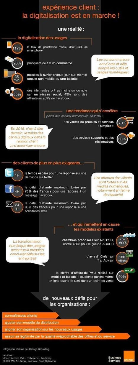 [infographie] expérience client : la digitalisation est en marche ! | Orange Business Services | SATISFACTION & FIDELITE CLIENT | Scoop.it