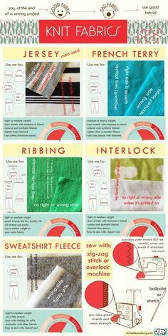 ** GUIDE /OVERVIEW ON COMMON KNIT FABRICS (Brindille & Twig Blog) ** - Some Basics Facts on: Jersey, French Terry, Ribbing, Interlock, & Sweatshirt Fleece - What Each Fabric is Best-suited for, Typical Weight, A couple Facts on each Fabric, Right/Wrong Side Info, Grainline Info... - FYI: ELASTANE = Lycra or Spandex (