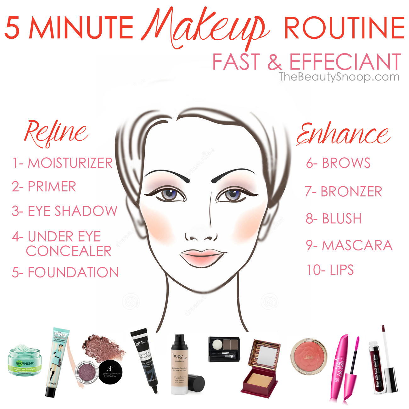 9 MINUTE MAKEUP // SIMPLIFY YOUR ROUTINE  Makeup routine, 9