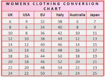 Womens clothing conversion chart very handy when shopping for clothes online also uk   and europe size table anglophile rh pinterest