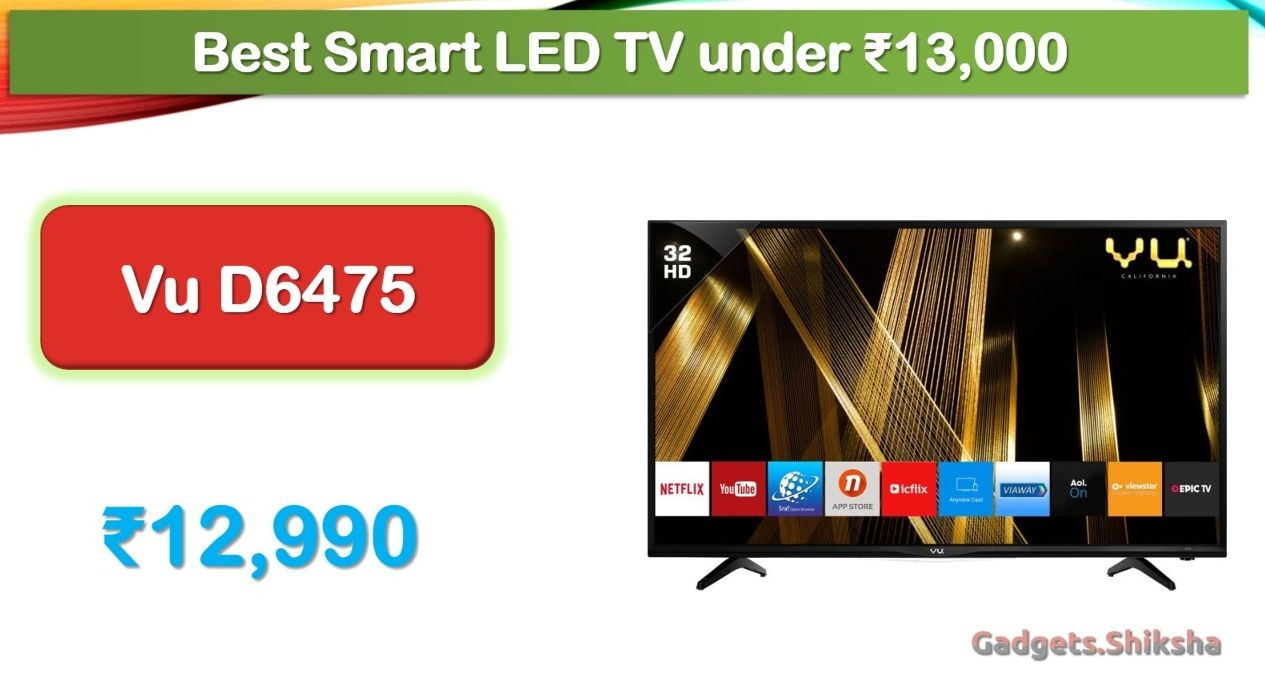 3 Best LED TV from 12000 to 13000 Rupees Price Range