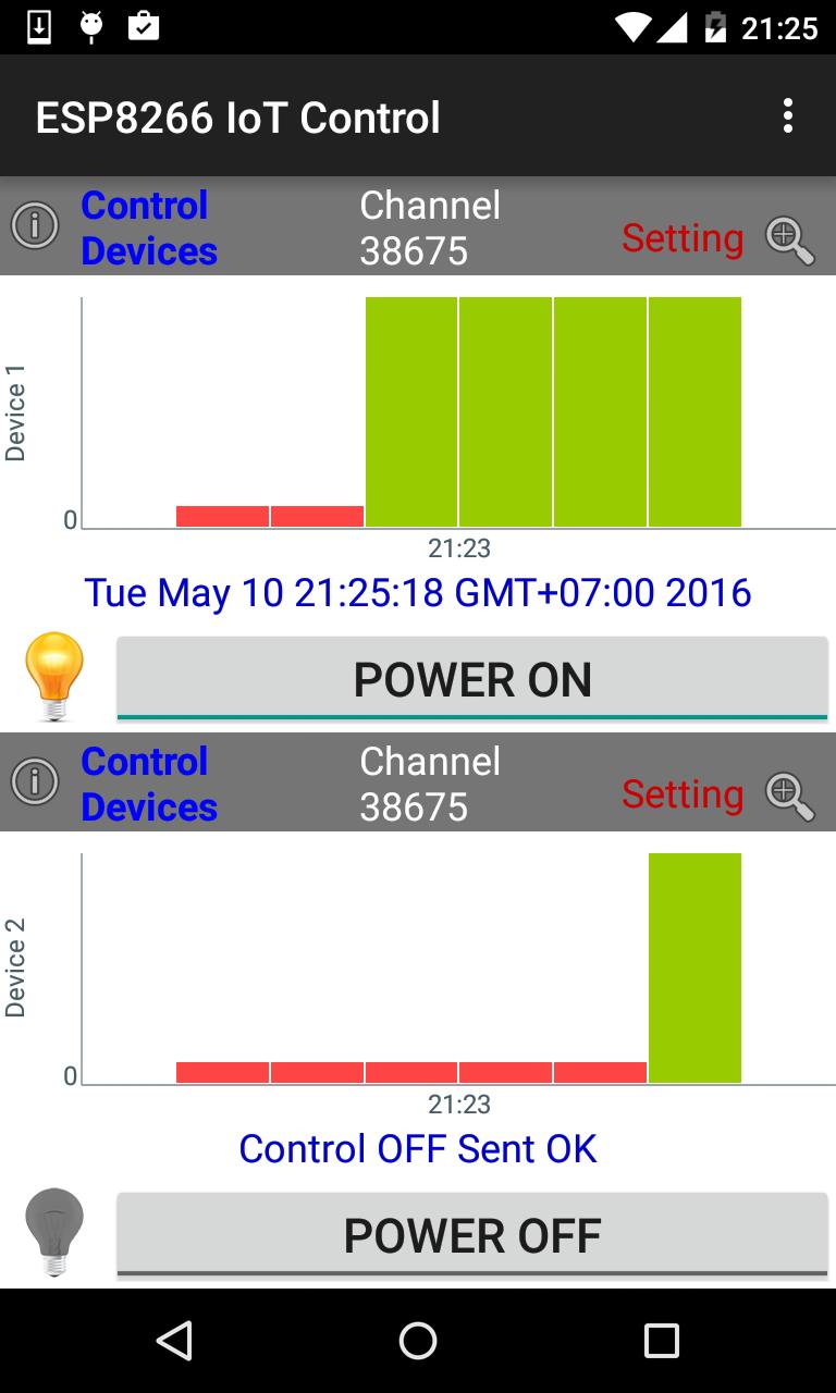 Android Arduino Control: ESP8266 IoT ThingSpeak Control Relay ...