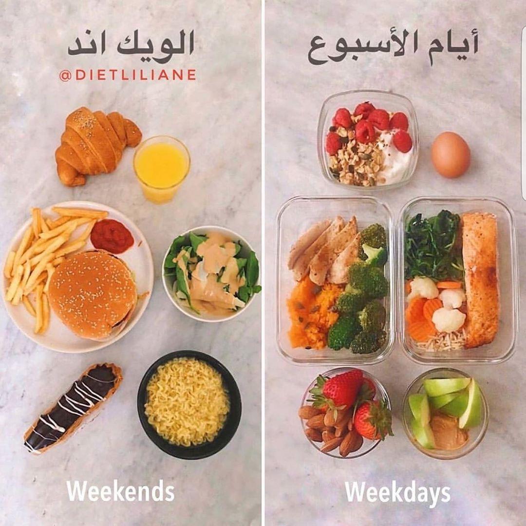 Pin On Diet