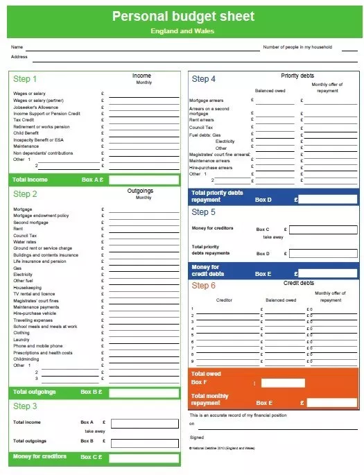 Household Budget Templates Budgeting worksheets