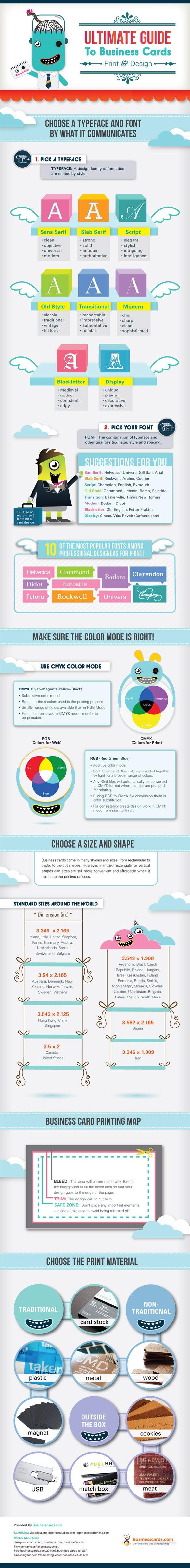 Infographie Comment Faire Votre Carte De Visite Infographic