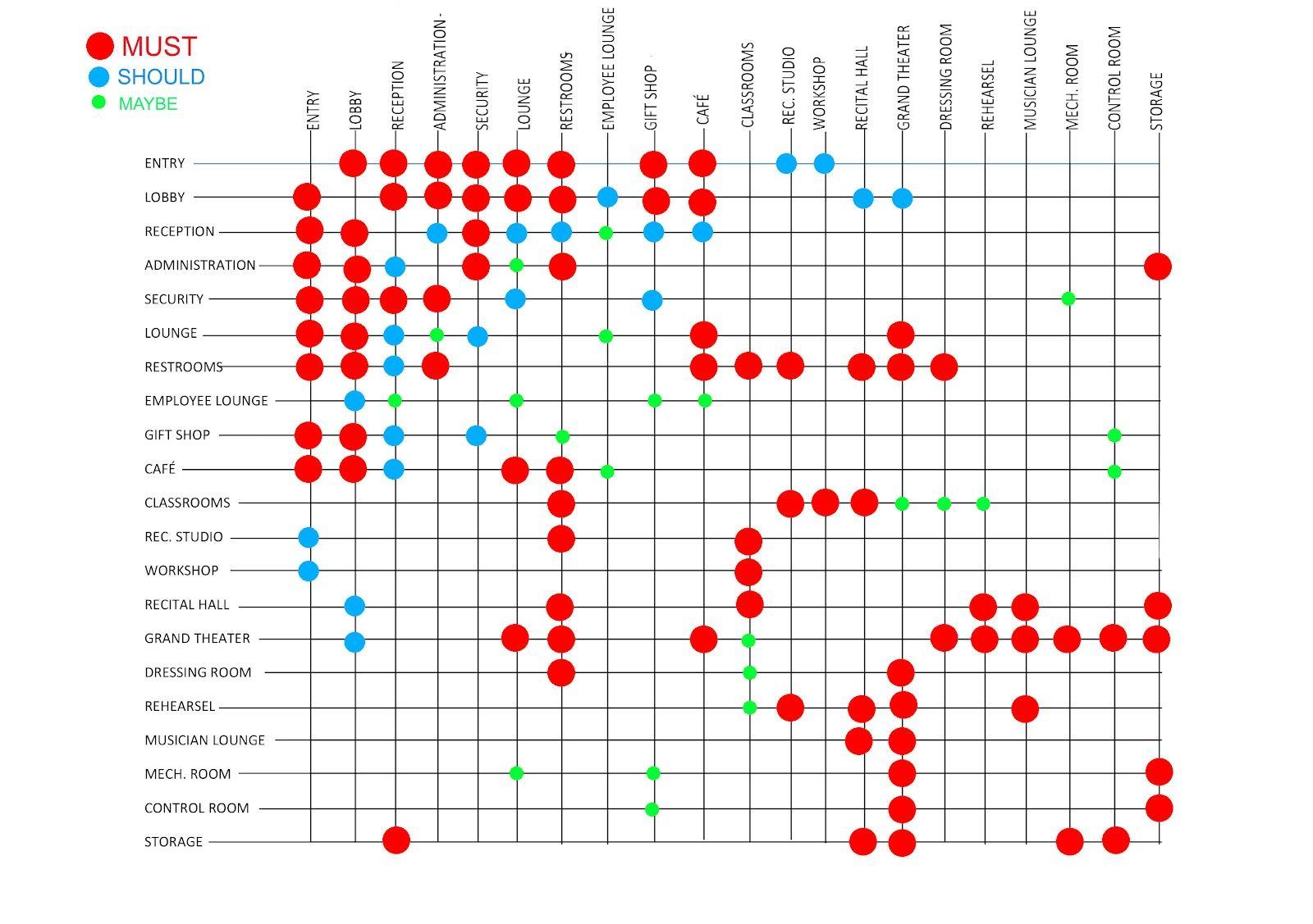 Oma diagrams buscar con google aesentation pinterest oma diagrams buscar con google pooptronica Choice Image