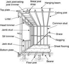 Image Result For Stair Trimmer Detail Joist Mimari Detaylar Konteyner Ev Ev Planlari