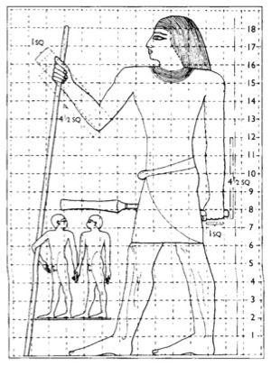 Egyption System For Gridding The Human Figure Arte Egipcio Dibujos Figura Humana Figuras Humanas