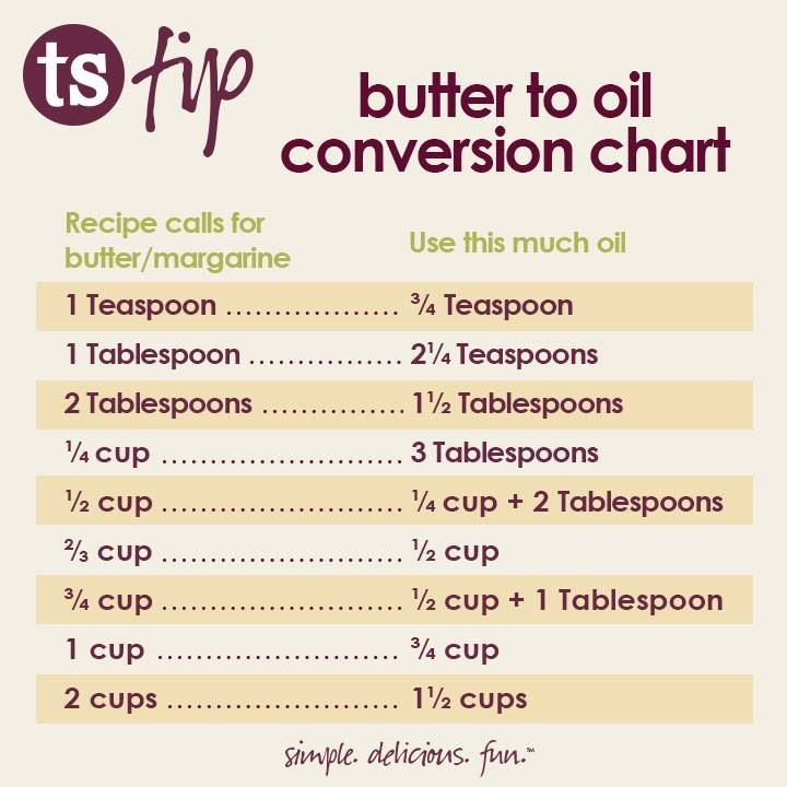 Butter To Oil Conversion Chart Courtesy Of Tastefully Simple Www