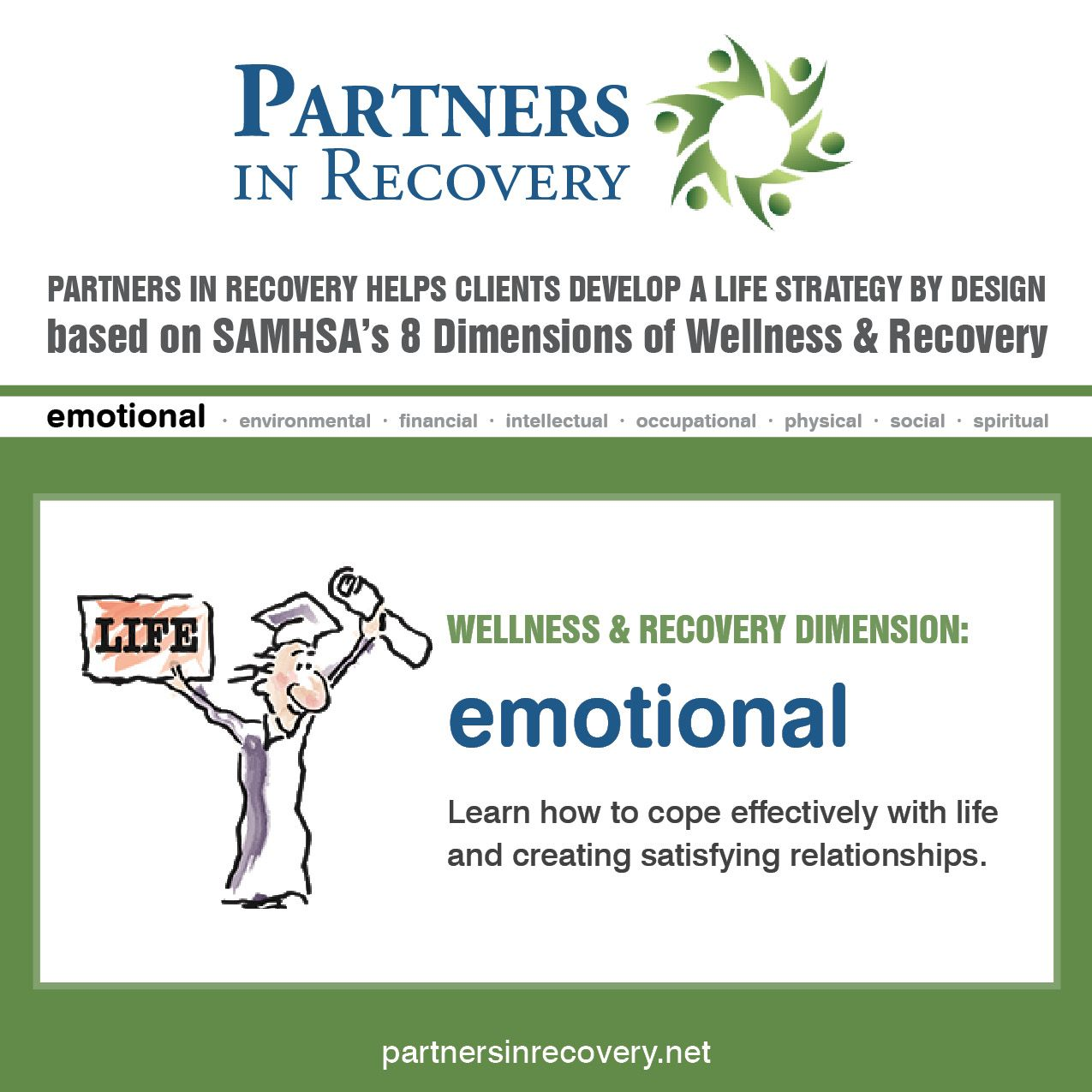 Partners In Recovery uses the SAMHSA Dimensions of