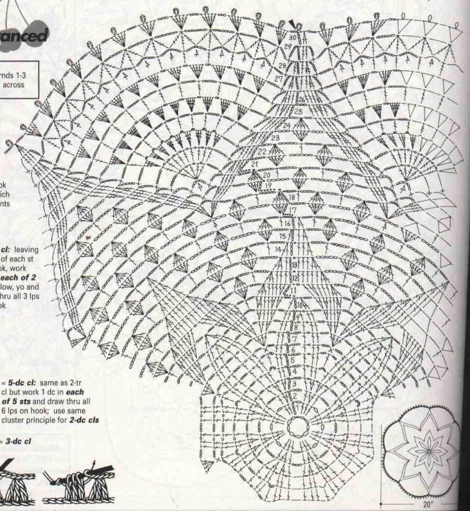 Pin by amaranda kininou on napperons strogyla pinterest crochet motif filet crochet crochet doilies crochet doily patterns knit crochet crochet chart crocheting hairpin lace craft bankloansurffo Images
