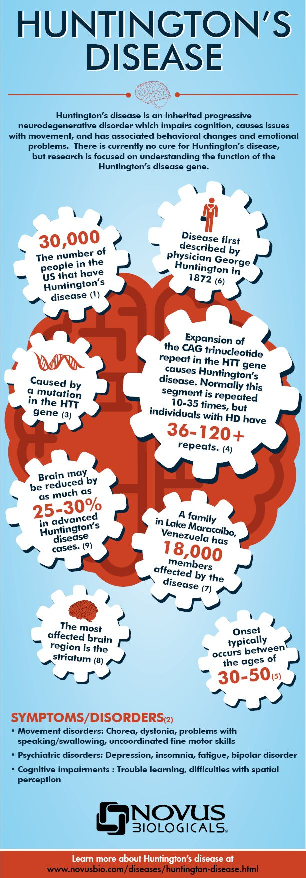 Huntington\'s Disease Infographic | Infographics | Pinterest ...