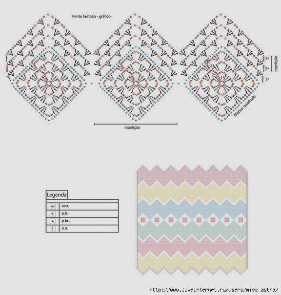 zigzag granny ripple pattern graph chart