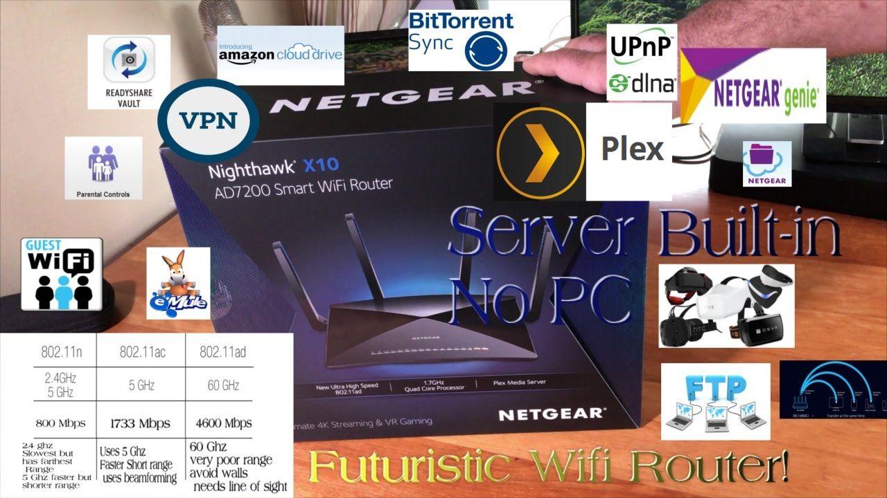Netgear Nighthawk X10 AD7200 Smart Wifi Router R9000