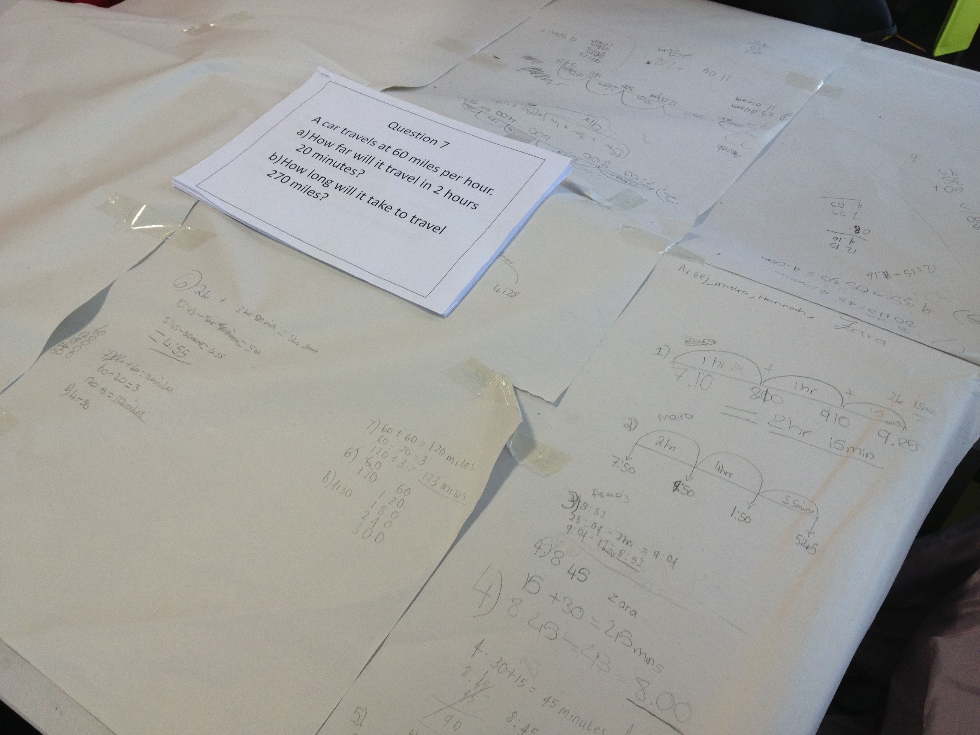 Graffiti Maths Team Problem Solving