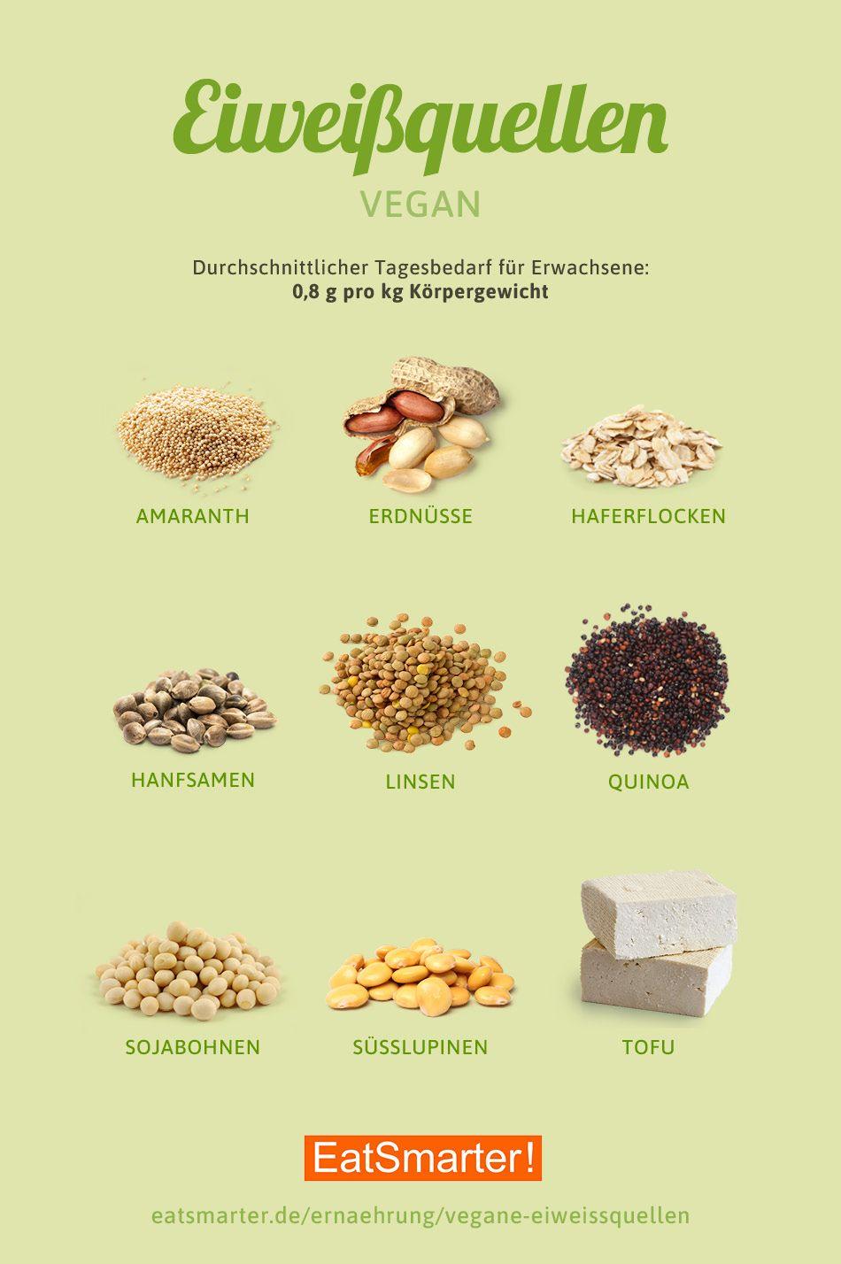 Vegane Eiweißquellen #kitchentips