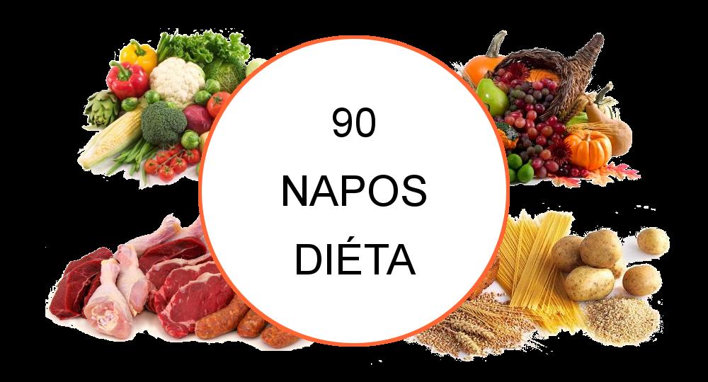 2 hét alatt 8 kiló mínusz: próbáld ki a fehérjediétát - mintaétrenddel! | cityhitelbroker.hu