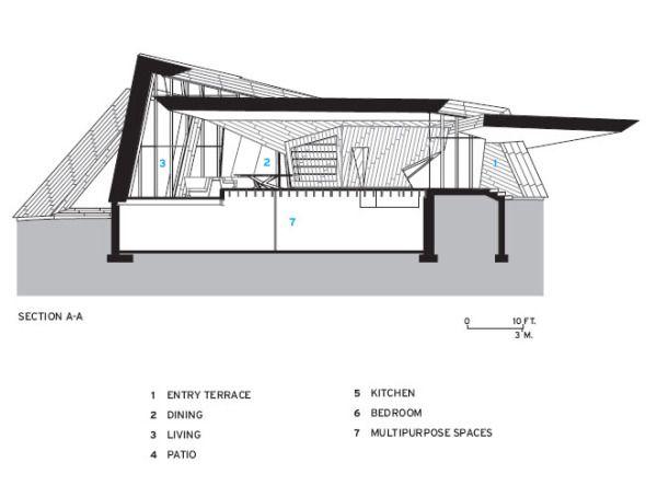 Agresiva y relajante a la vez: Casa 18.36.54 de Daniel Libeskind - Noticias de Arquitectura - Buscador de Arquitectura