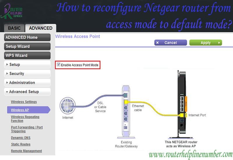 How To Reconfigure Netgear Router From Access Mode To Default Mode