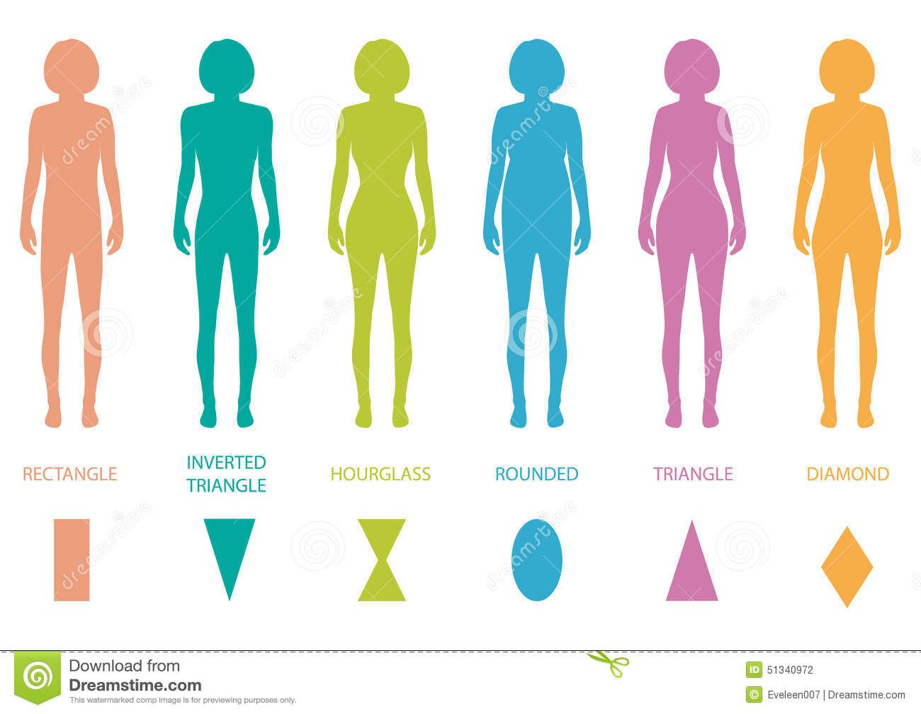 Female Silhouette Women Body Shapes | Female body types anatomy ...