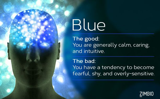 The Color Of My Aura Is Yellow What S Yours Quiz You Are Generally Optimistic And Easy Going
